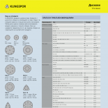 PDF Каталог - Дискове за кръгъл и триъгълен виброшлайф Klingspor